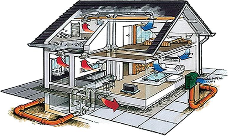Vision co habitats constructeur de maisons passives for Ventilation maison sans vmc