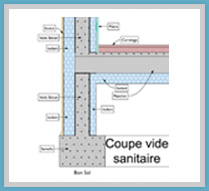Vision co habitats constructeur de maisons passives l 39 isolation ther - Isolation vide sanitaire accessible ...